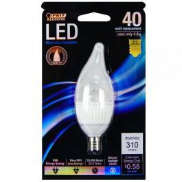 Wholesale Led Lighting